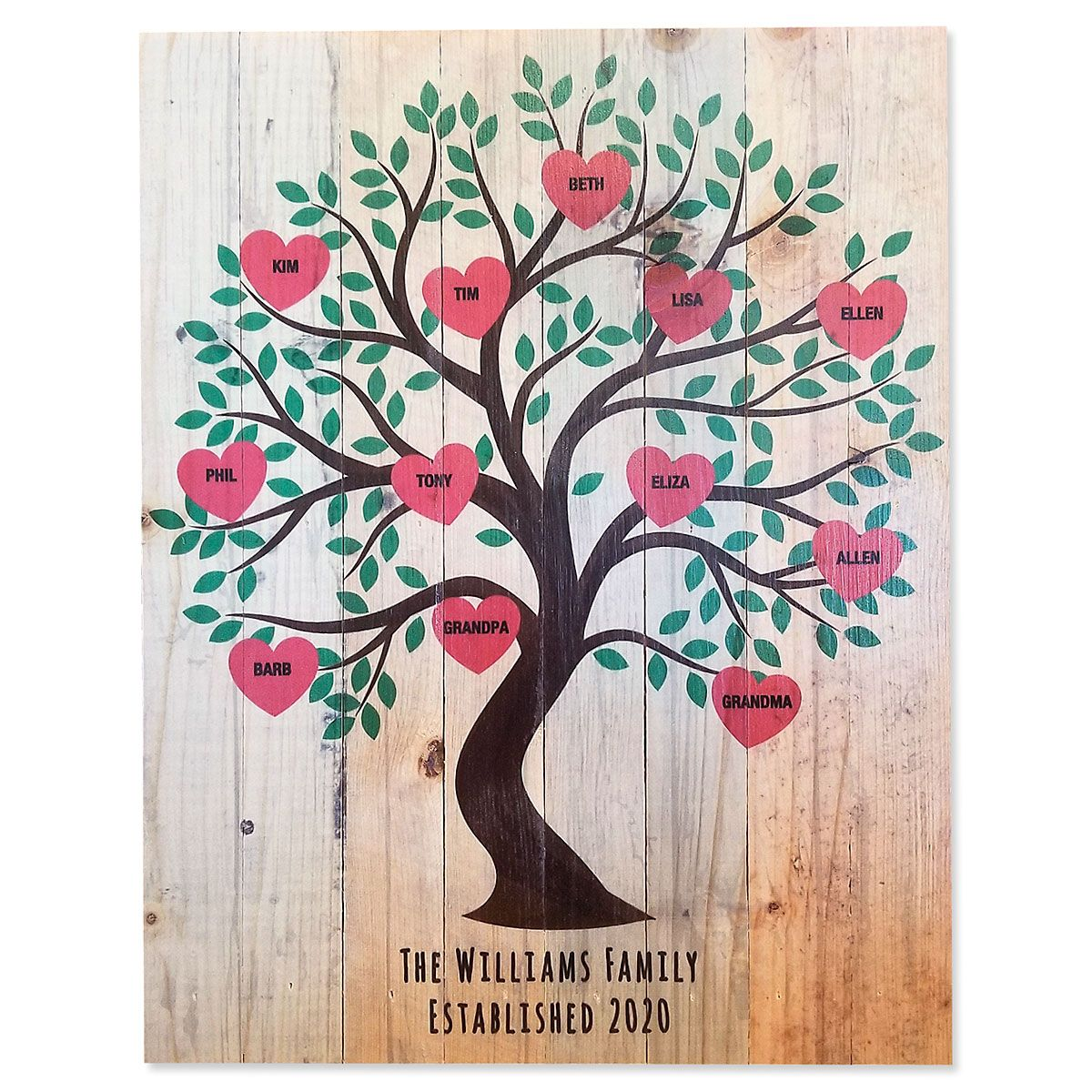 Family Tree Personalized Plaque