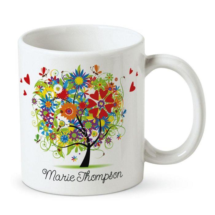 Love & Happiness Personalized Mug